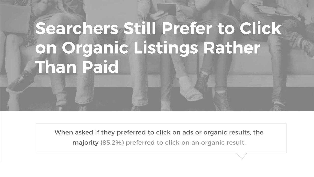 Screenshot: Organische Suche beliebter als Anzeigen